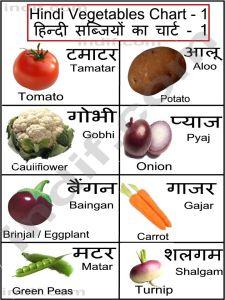 Hindi_vegetables_chart_01